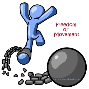 Freedom of movement - or not...